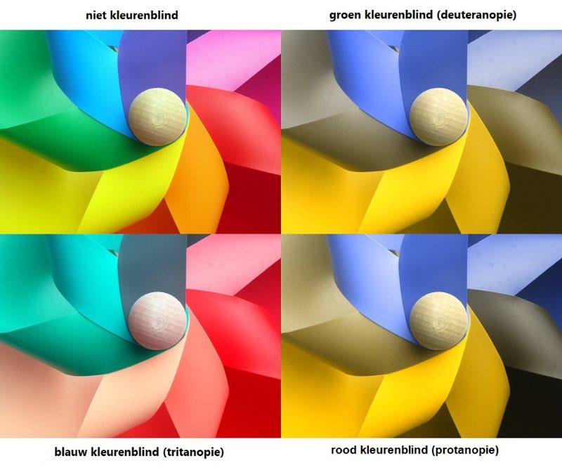 Kleurenblind verschillende soorten